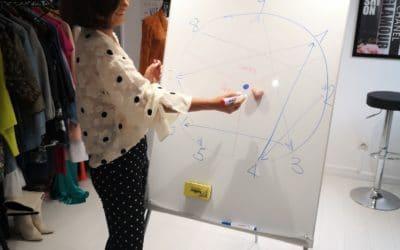 L'ennéagramme : nouvelle prestation en développement personnel profond et puissant